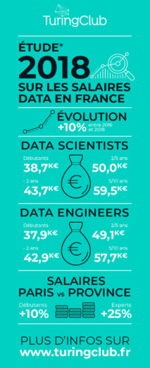 Web-Infographie-Salaires